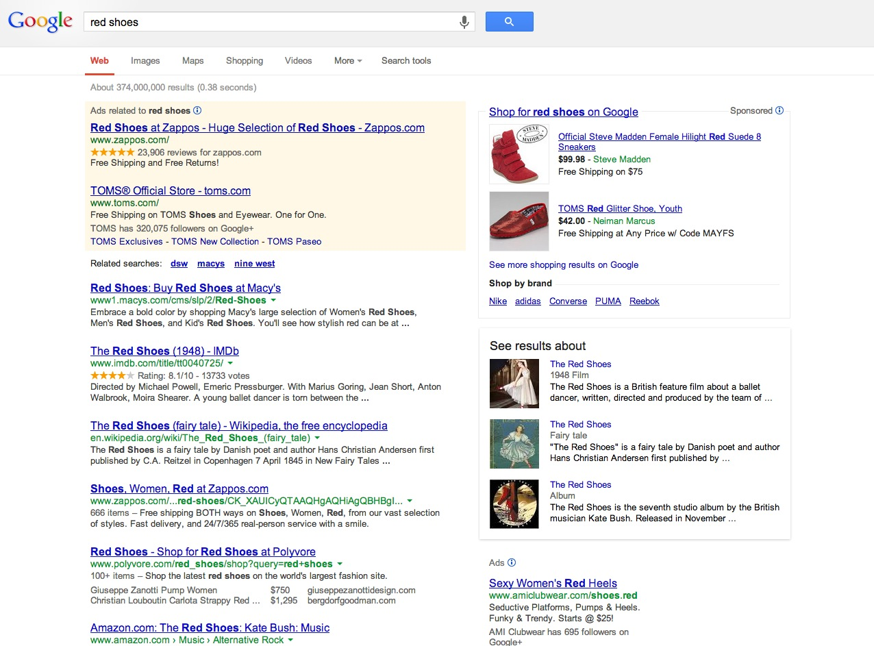 Google SERP Red Shoes